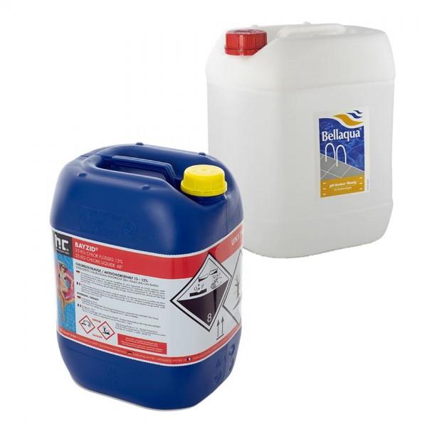 Dosieranlagen-Set pH-Senker & Chlor flüssig 25 kg