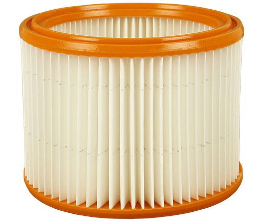 Festool Absolut-Filter AB-FI/U